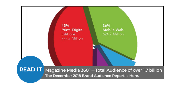 Magazine Media 360° - The December 2018 Brand Audience Report Is Here.